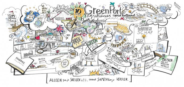 Greenport visueel verslag